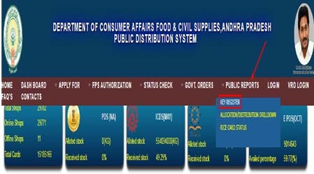 Andhra Pradesh Ration Card List