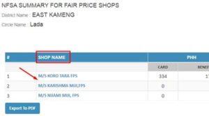 Arunachal Pradesh Ration Card List Shop Name