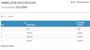 Arunachal Pradesh Ration Card List of Members Name