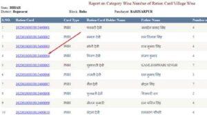 bihar ration card list 4
