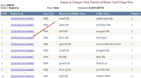 bihar ration card list 4